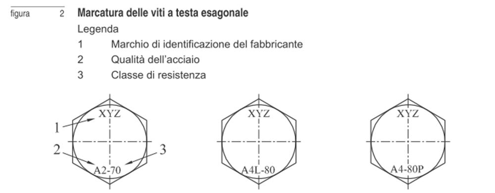 classificazione_viti3